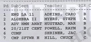 Decent grades, but that C should be an A